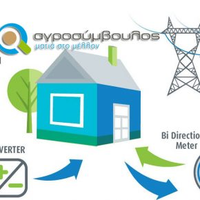 Αυτοπαραγωγή με ενεργειακό συμψηφισμό | net‐metering