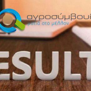 2020 ΕΣΠΑ | Ενίσχυση ΜΜΕ λόγω Covid-19 | Κεντρική Μακεδονία | Αποτελέσματα